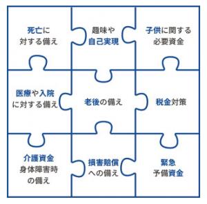マネーパズル