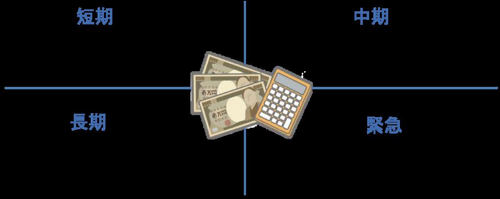 4つの財布の詳細