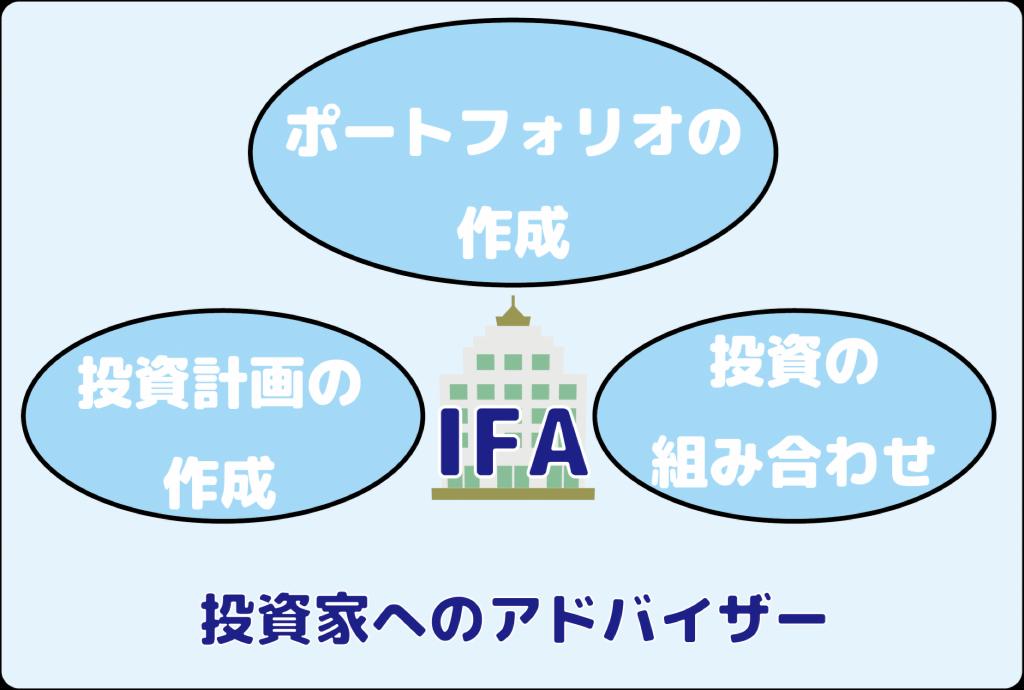 IFAの役割