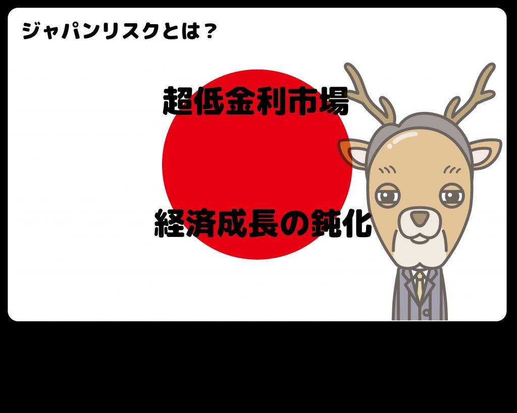 ジャパンリスク2選