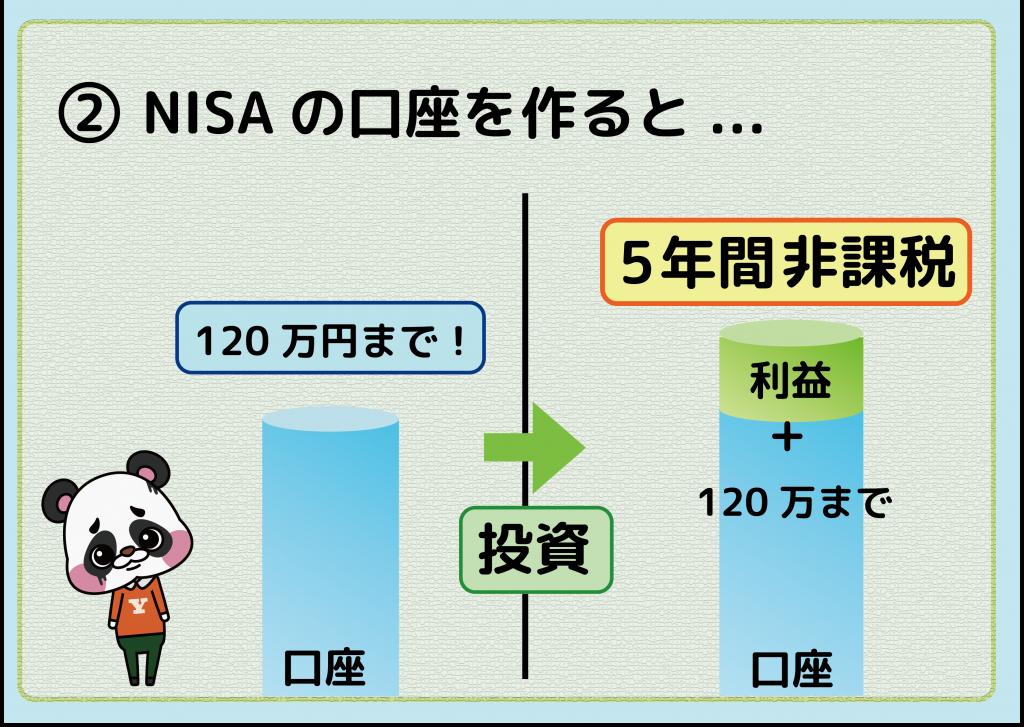 NISA口座のメリット