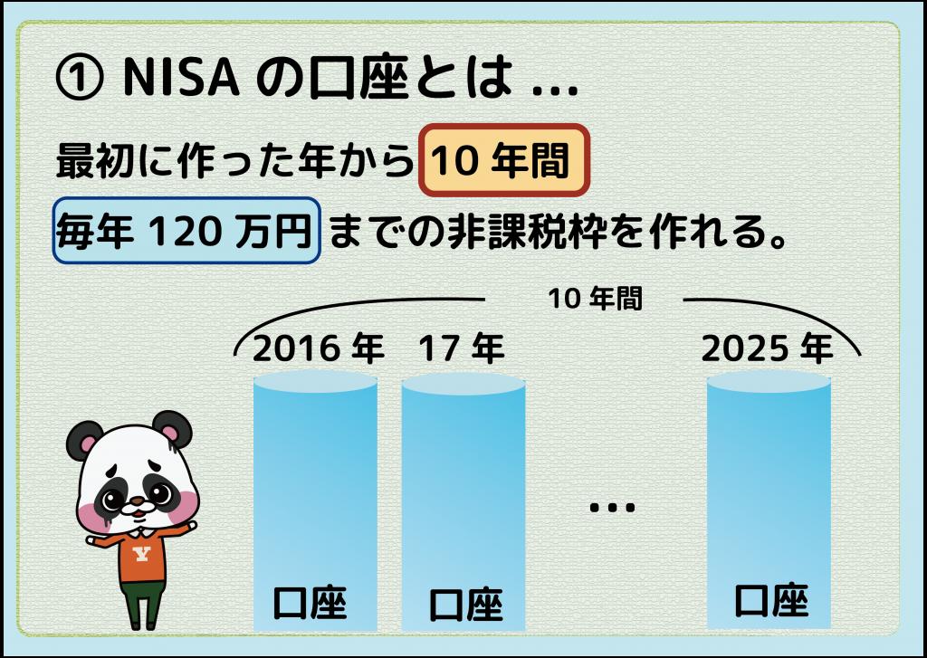 NISA口座の仕組み