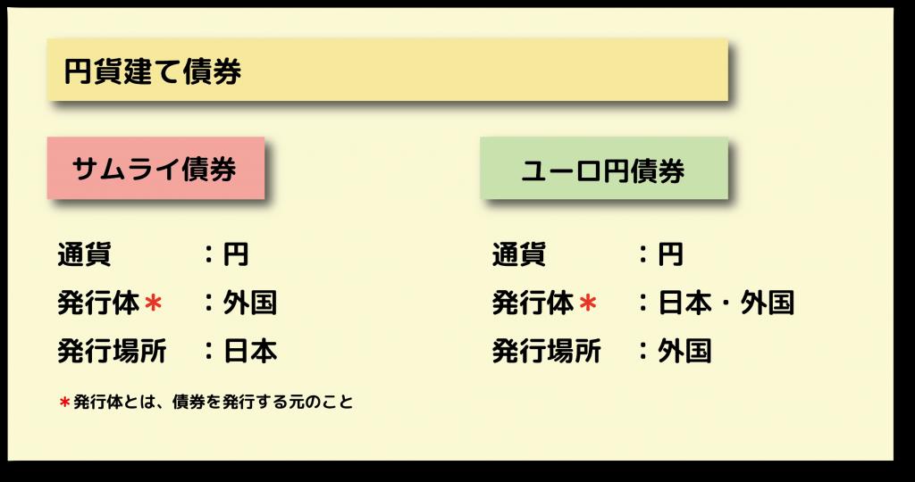 %e5%86%86%e8%b2%a8%e5%bb%ba%e3%81%a6%e5%82%b5%e5%88%b8
