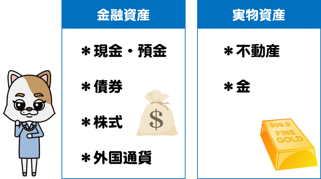 金融資産と実物資産