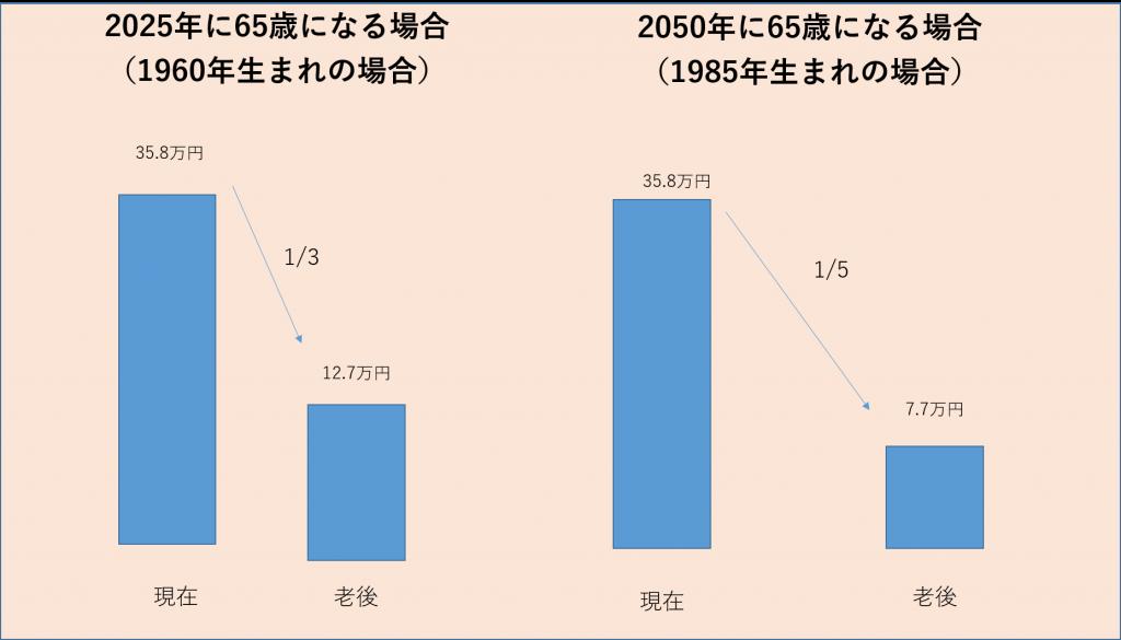 clp1-%e8%80%81%e5%be%8c%e3%81%ab%e3%81%a4%e3%81%84%e3%81%a6