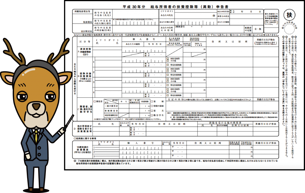扶養控除等(異動)申請書(H30)