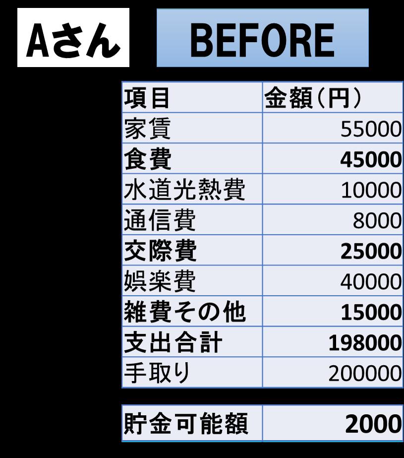 家計簿_modelA_before