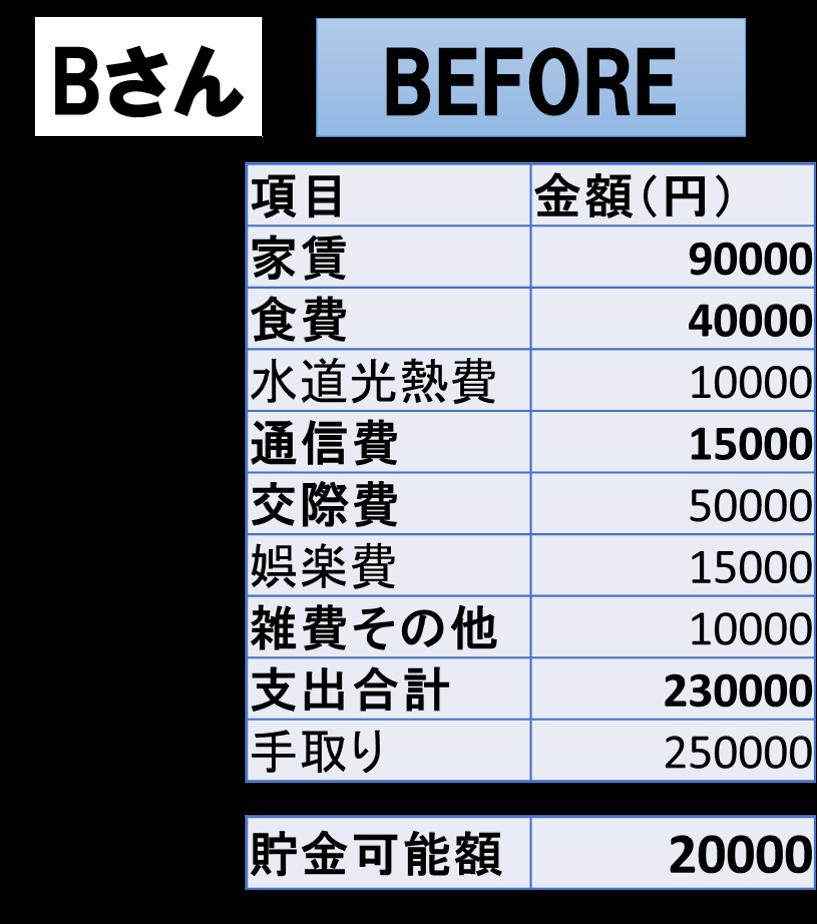 家計簿_modelB_before
