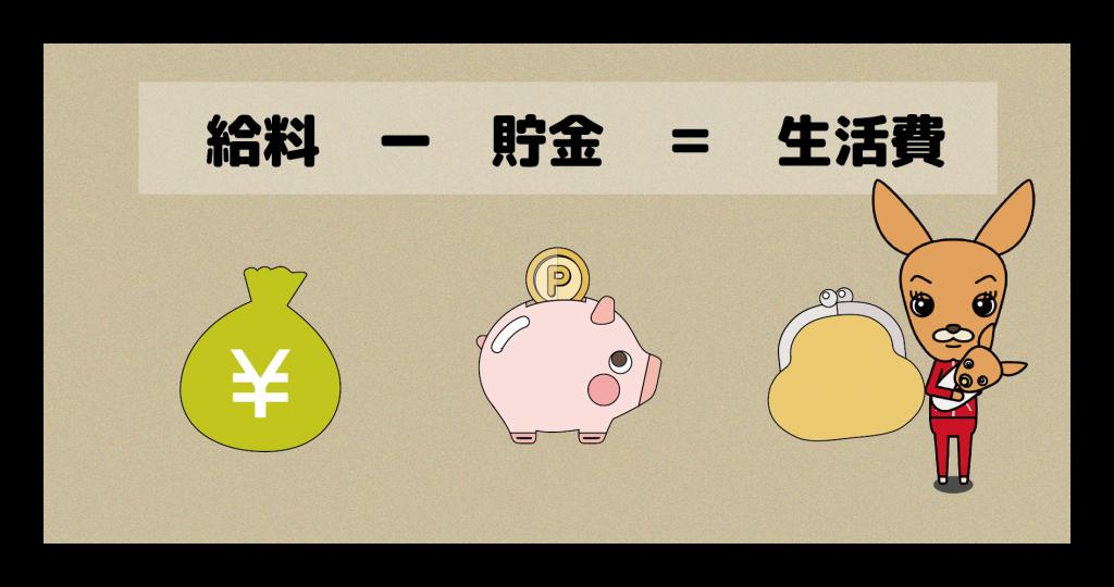 貯金の考え方